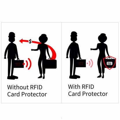 Card protectie contactless RFID si NFC pentru protejarea cardurilor bancare si pasapoartelor cu cip RFID - Smart -X- pachet cu 2 bucati