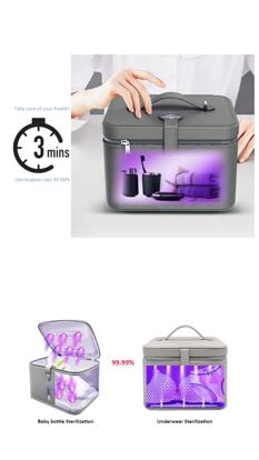 Geanta de dezinfectare 12 UVC LED , Gri Inchis   ,Sterilizator pentru masti KN95