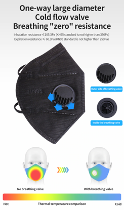 Set 10 Bucati Masca De Protectie KN95 FFP2 cu valve ,Negru Plus 1bucata Cutii Portabile Pentru Depozitare